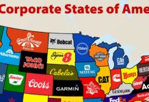 corporations USA