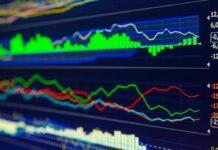 stock market aktier företagens investerar på en aktiemarknad